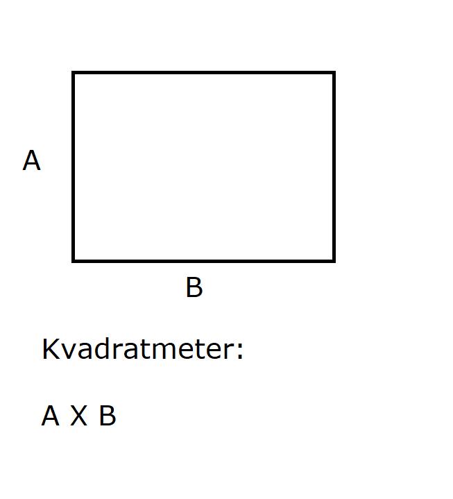 hvordan udregne kvadratmeter